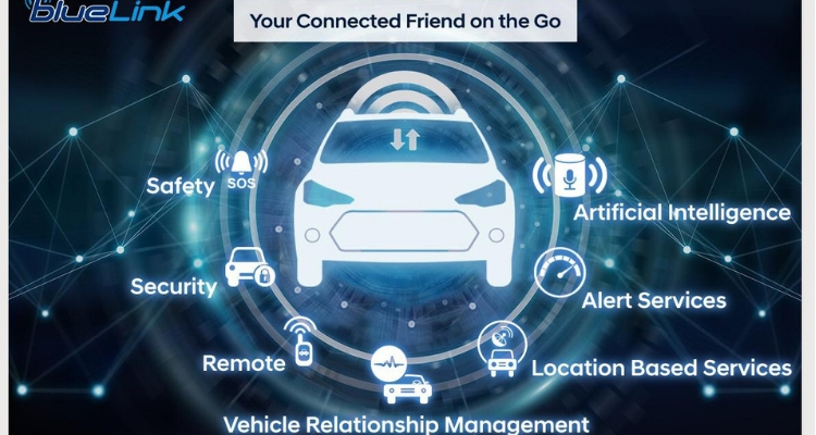 Hyundai Unveiled BlueLink Connected Car Technology In India